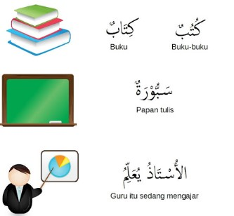 Gambar-kosakata-arab