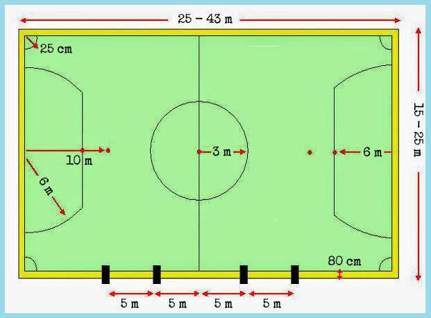 Ukuran-Lapangan-Sepakbola