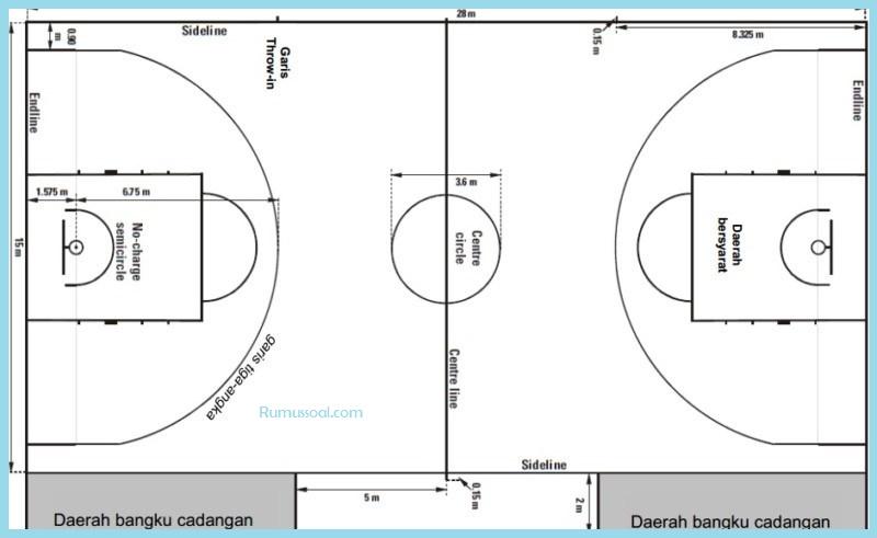 lapangan-bola-basket-1