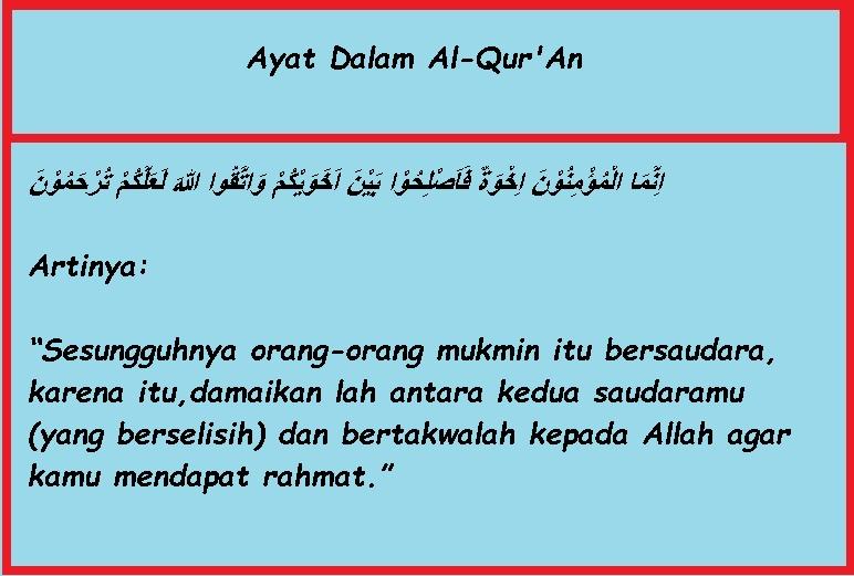 Ayat-Dalam-Al-QurAn