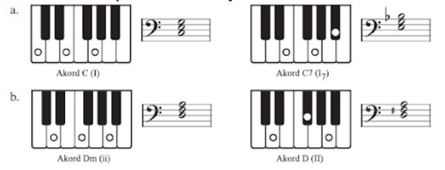 Jenis-musik-keyboard1