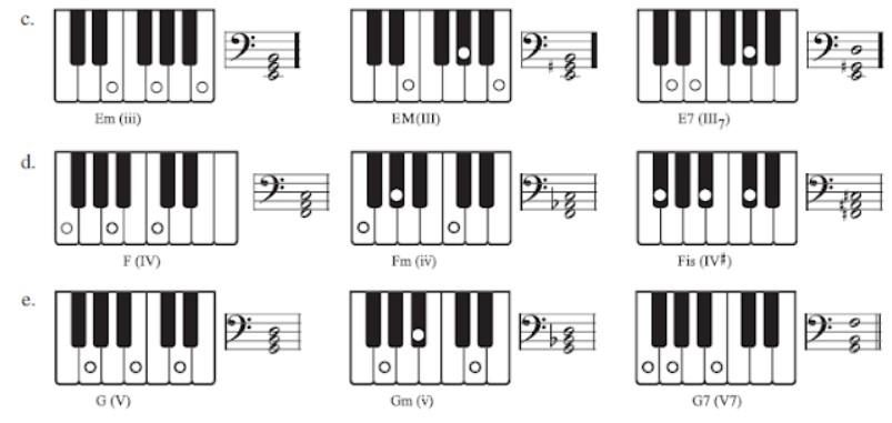 Jenis-musik-keyboard2