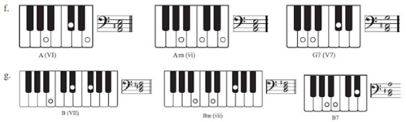 Jenis-musik-keyboard3
