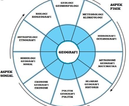 asfek-geografi