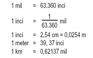 2. Skala Grafik (Tongkat)
