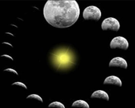 Bulan jawa