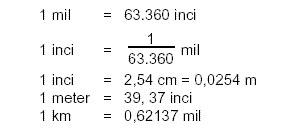 skala grafik 1