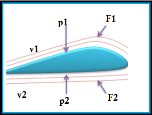 gambar rangkaian udara
