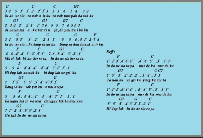 lirik lagu indonesia raya