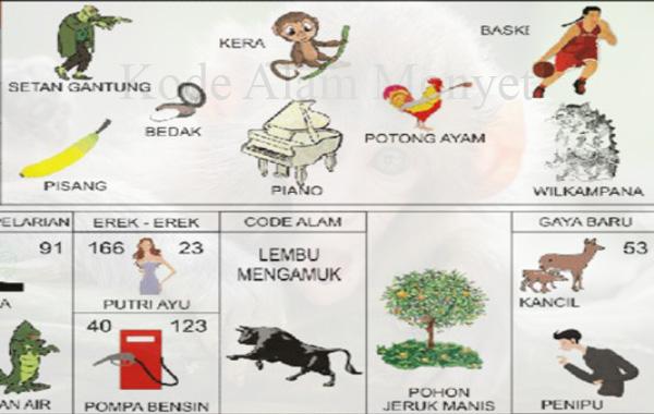 Kode Alam Monyet
